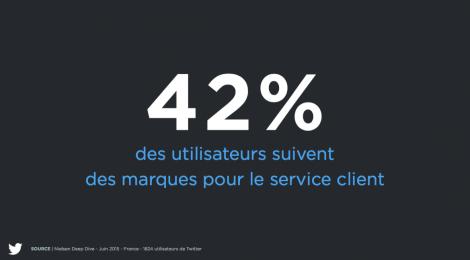 Twitter-Service_client