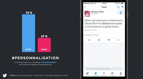 Twitter-personnalisation