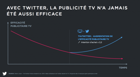 Twitter-pub_efficace