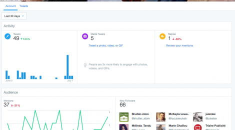 TwitterDashBoard-Analytics